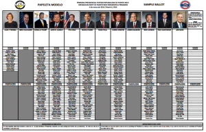 Republican Party of Puerto Rico Presidential Primary Sample Ballot. (Click to enlarge)