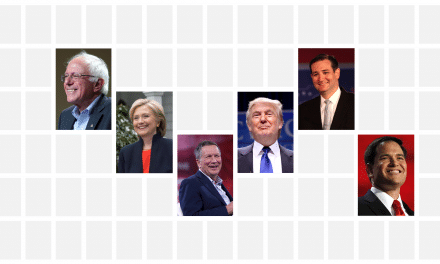 Super Tuesday 2 Results and Discussion