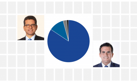 Pierluisi trounces Rossello in 2016 primaries Pasquines Poll