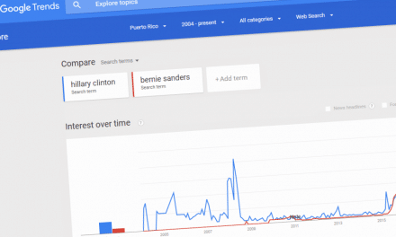 An analysis of Google Search Trends between Hillary Clinton and Bernie Sanders