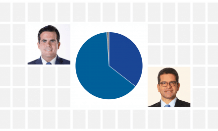 Rosselló winning in New Progressive gubernatorial primary