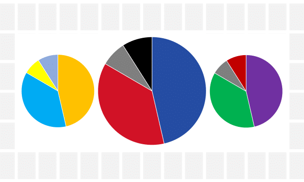 The October edition of the 2016 Elections Puerto Rico Poll